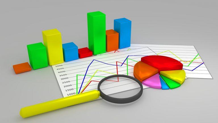 מדדים עסקיים